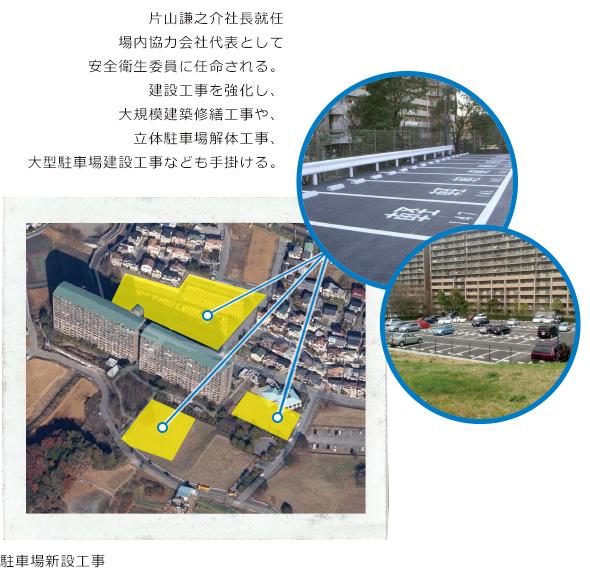 2014年4月 片山謙之介社長就任 場内協力会社代表として 安全衛生委員に任命される。 建設工事を強化し、 大規模建築修繕工事や、 立体駐車場解体工事、 大型駐車場建設工事なども手掛ける。駐車場新設工事写真